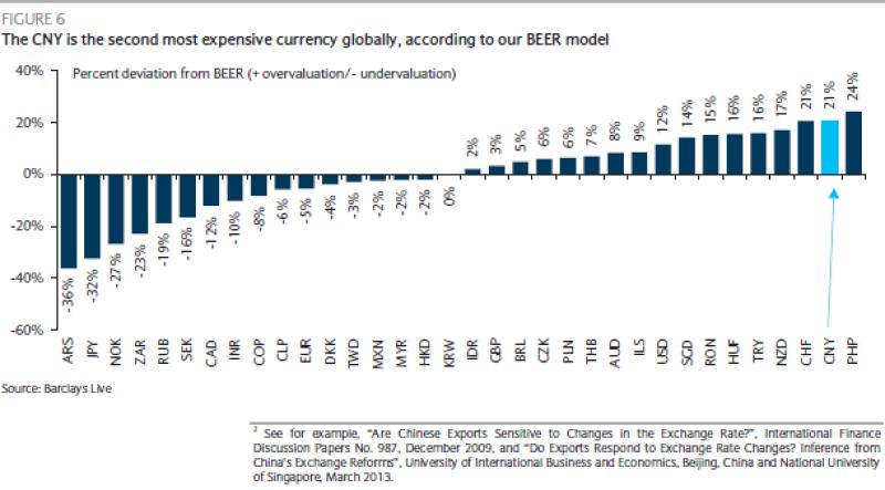 RMB_Barclays_6