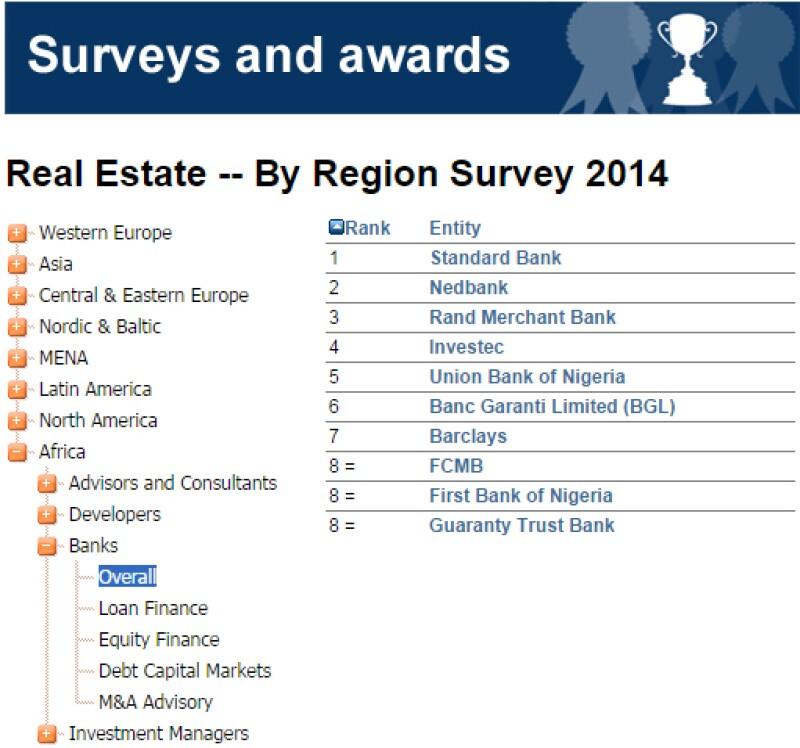 Real estate - Africa