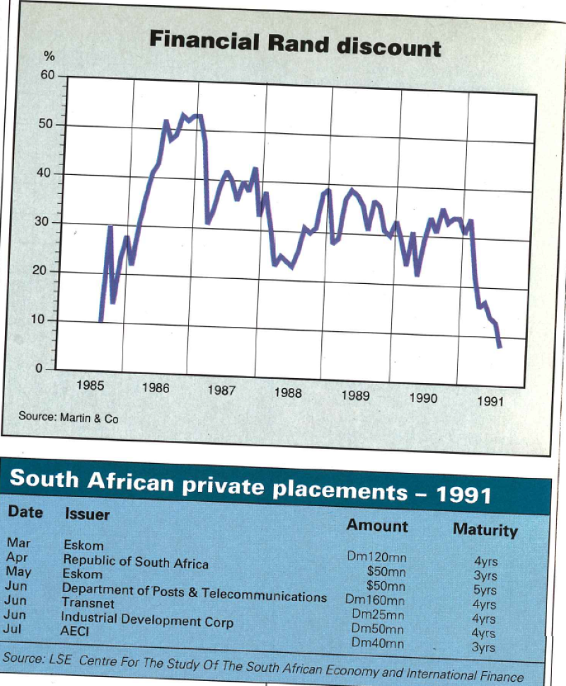 Africa_Aug_1991-financial-680.png