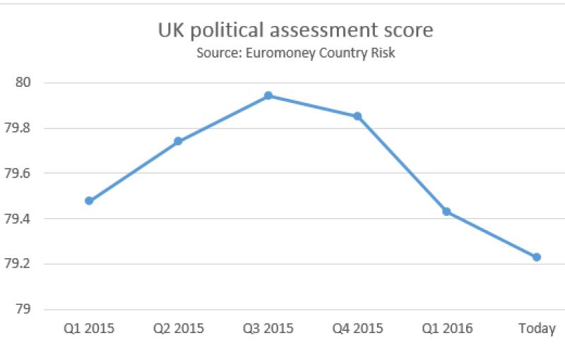 ECR_Brexit_chart-520