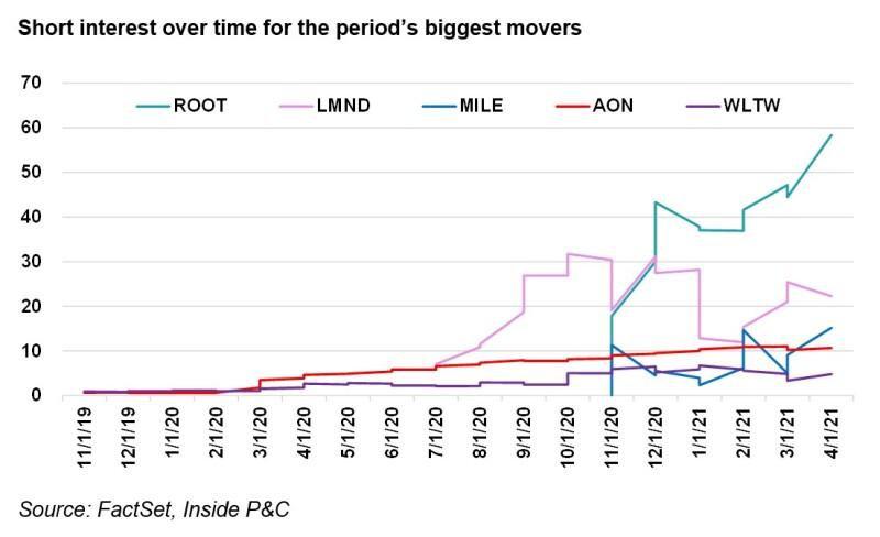 A3 sht int over time CMS.jpg