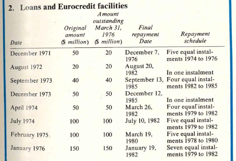 CEE_Jan_1977-profile2-780.png