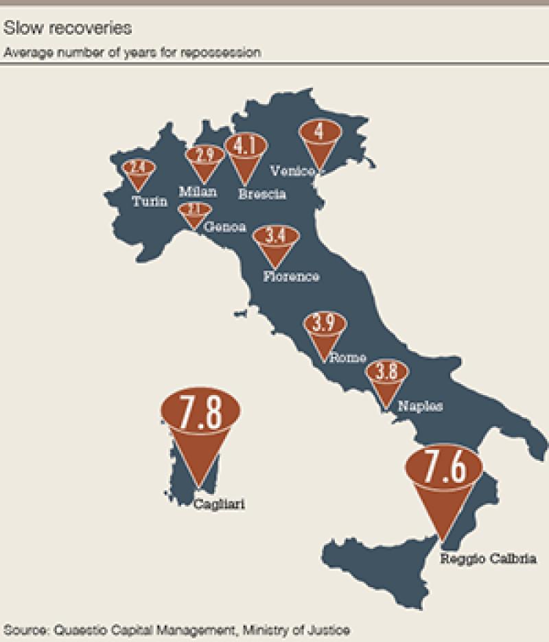 Italy_NPL_map-300