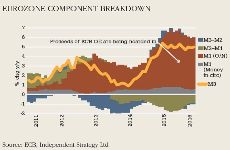 Roche_eurozone_component-580