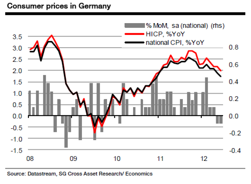germaninflation.png