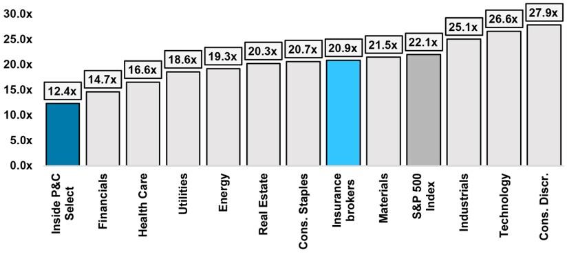 ipc-december-14-email-chart-5.jpg