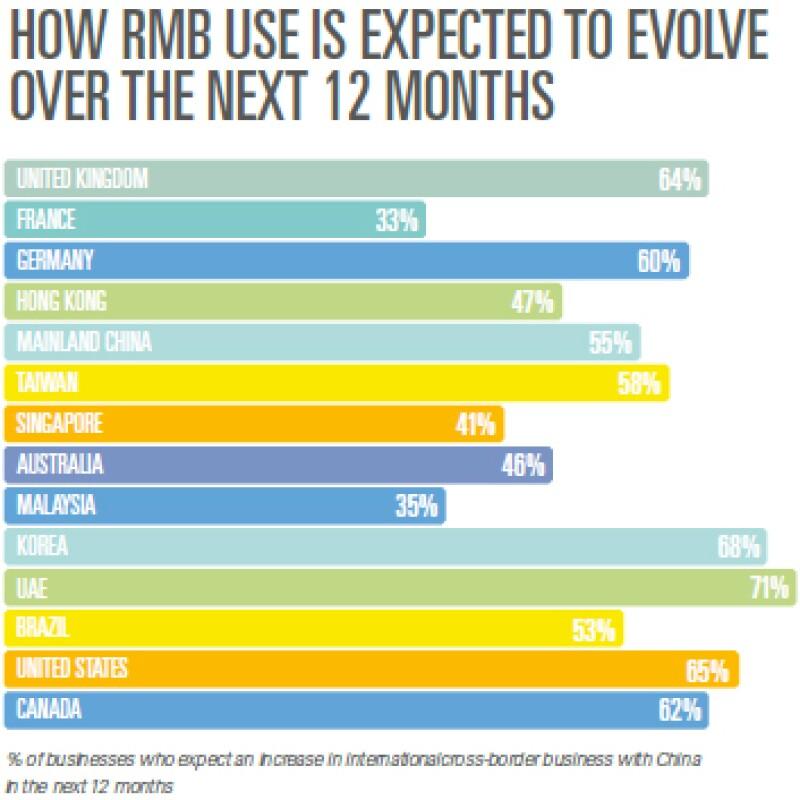 RMB-USE-EVOLVE