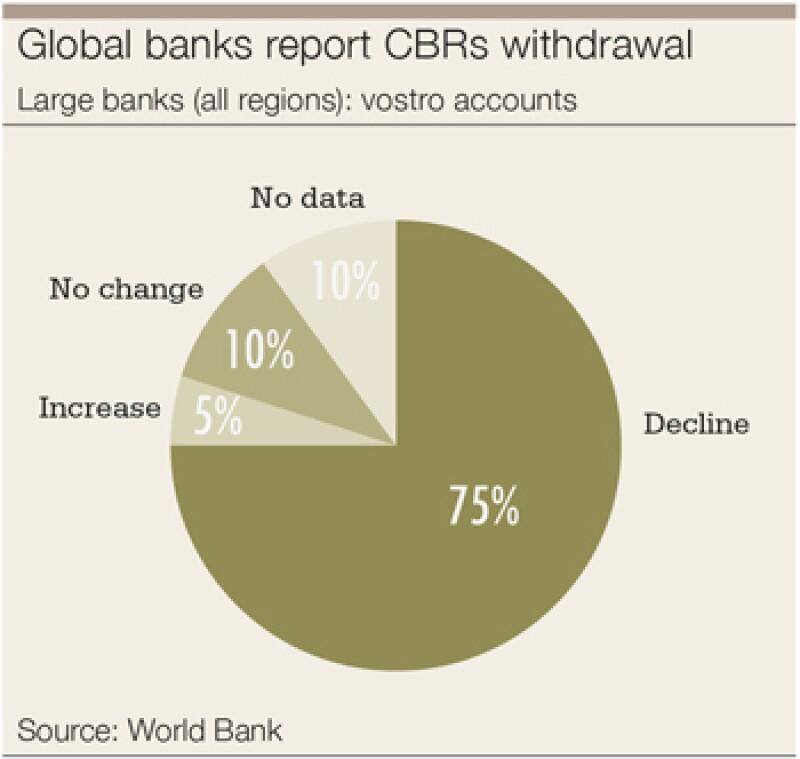 nat-global-banks-350x332