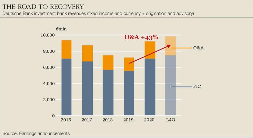 DB-chart-road-to-recovery-big.jpg