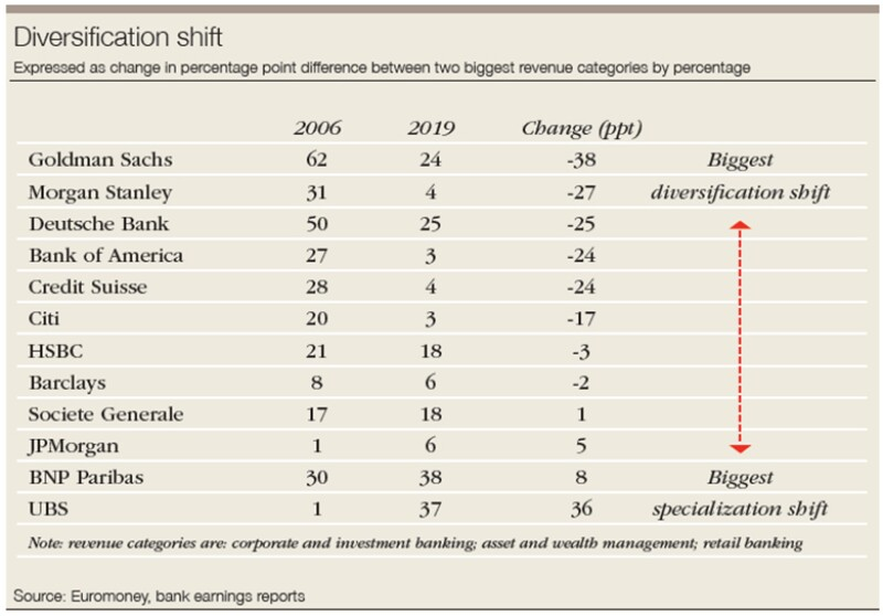 Diversification table_780