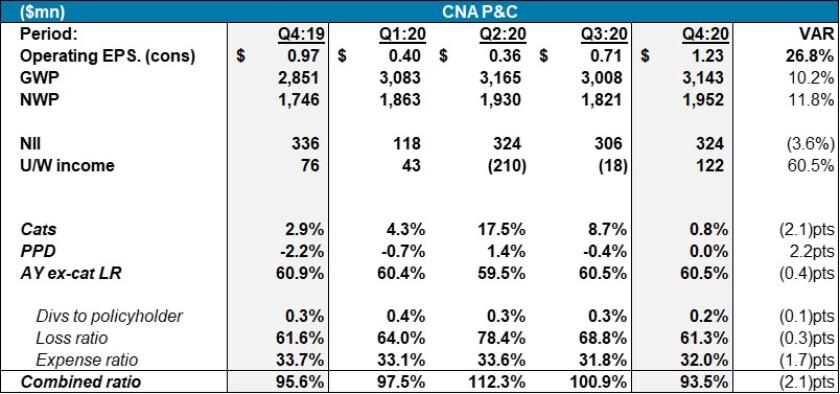 cna-results-table-february-8-2021-ipc-v2.jpg