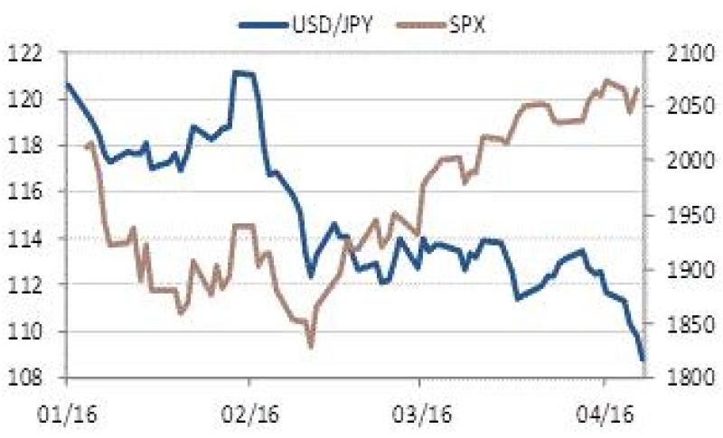 SG_USD-JPY_SPX-330