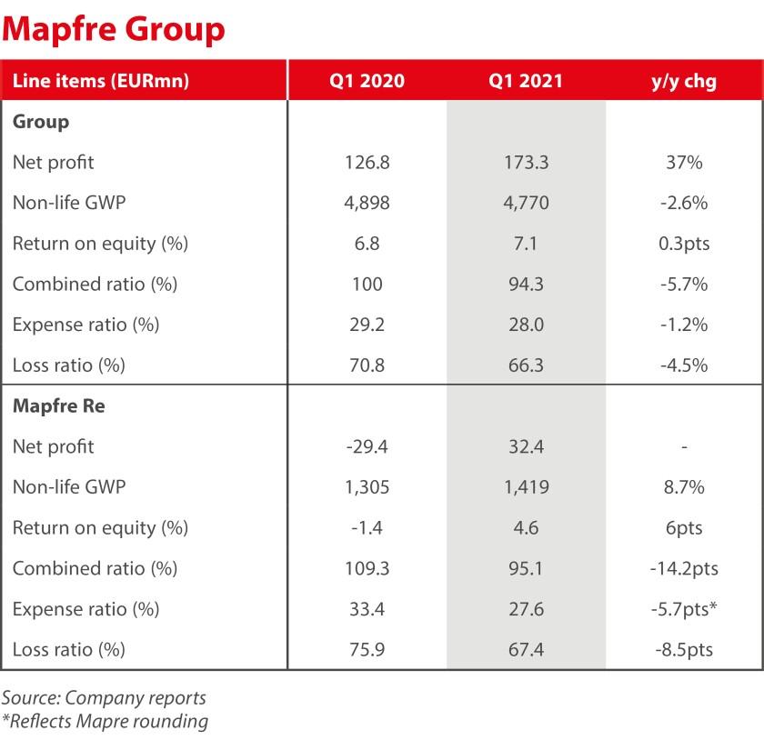Mapfre Group.jpg