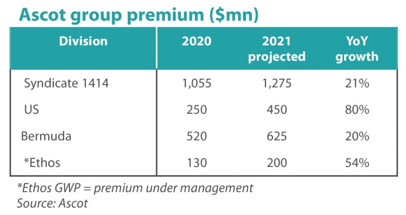 Ascot group premium.jpg
