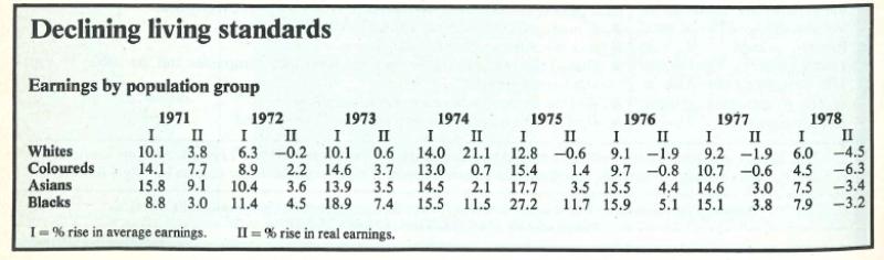 Africa_June_1979-declining-780