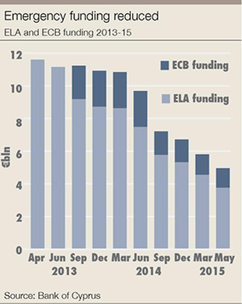 Emergency-funding-reduced-03