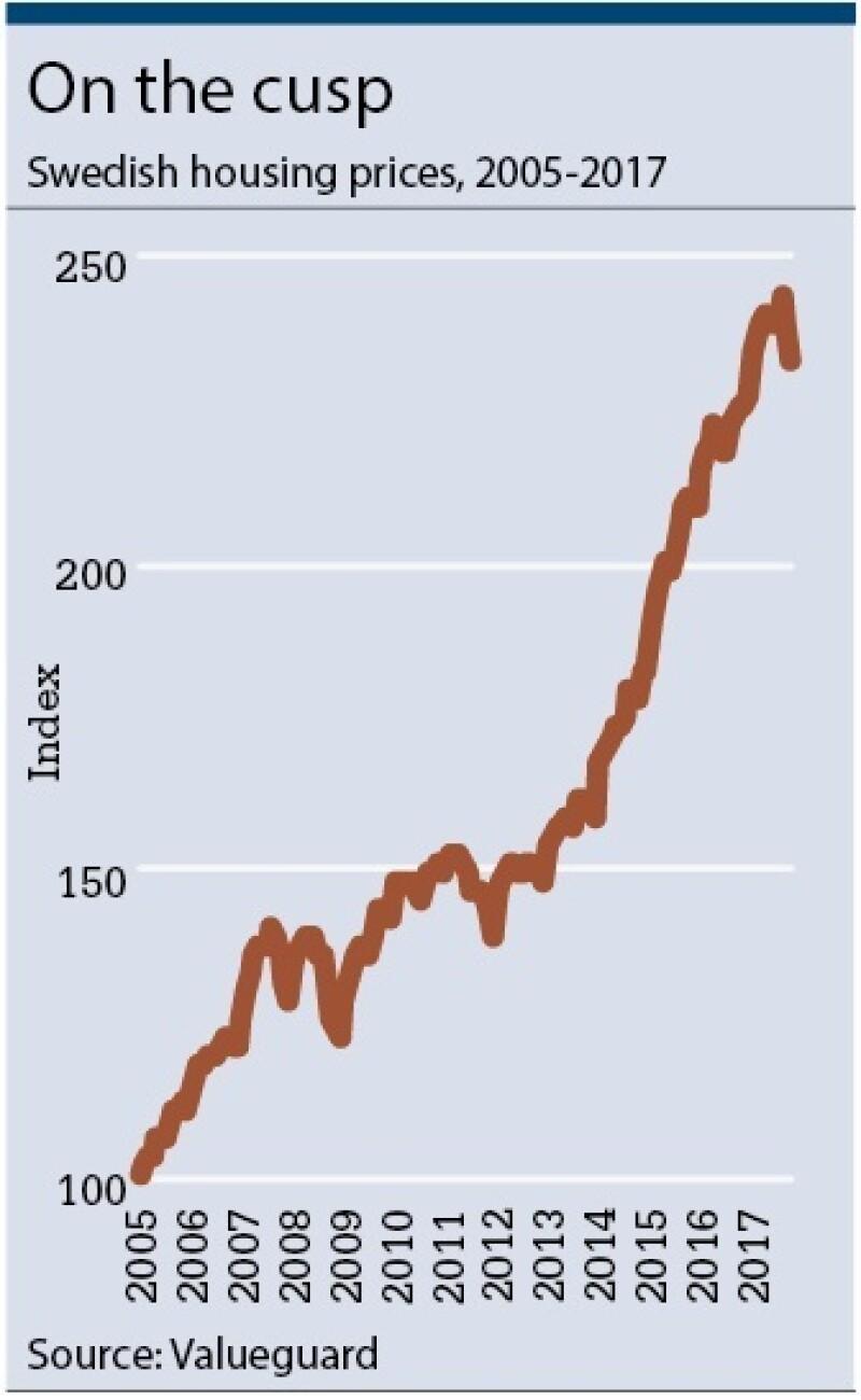 DO column nordics graph
