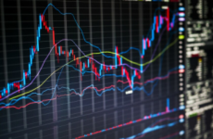 Spread trading screen adobe stock AS