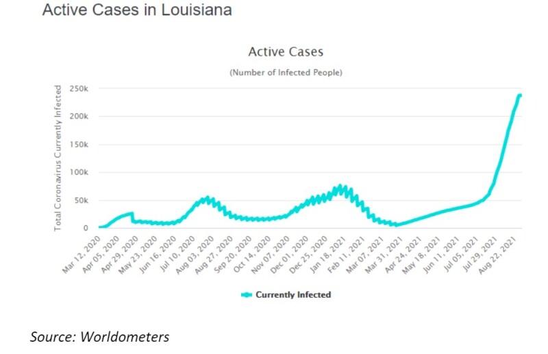 active cases in lou.jpg