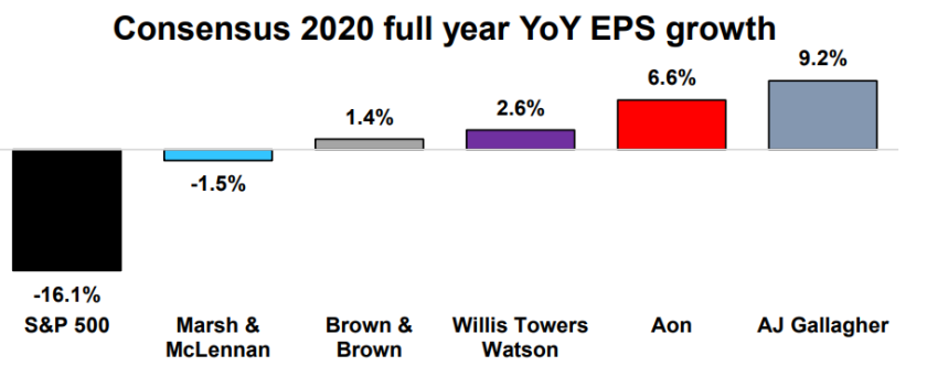broker-eps-growth.PNG