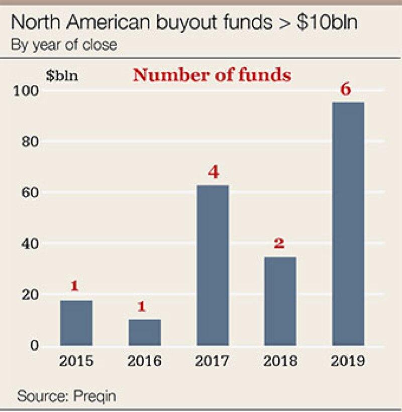 PE-buyout-chart-340.jpg