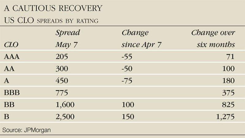 lb-loans-TABLE-cautious-780.jpg