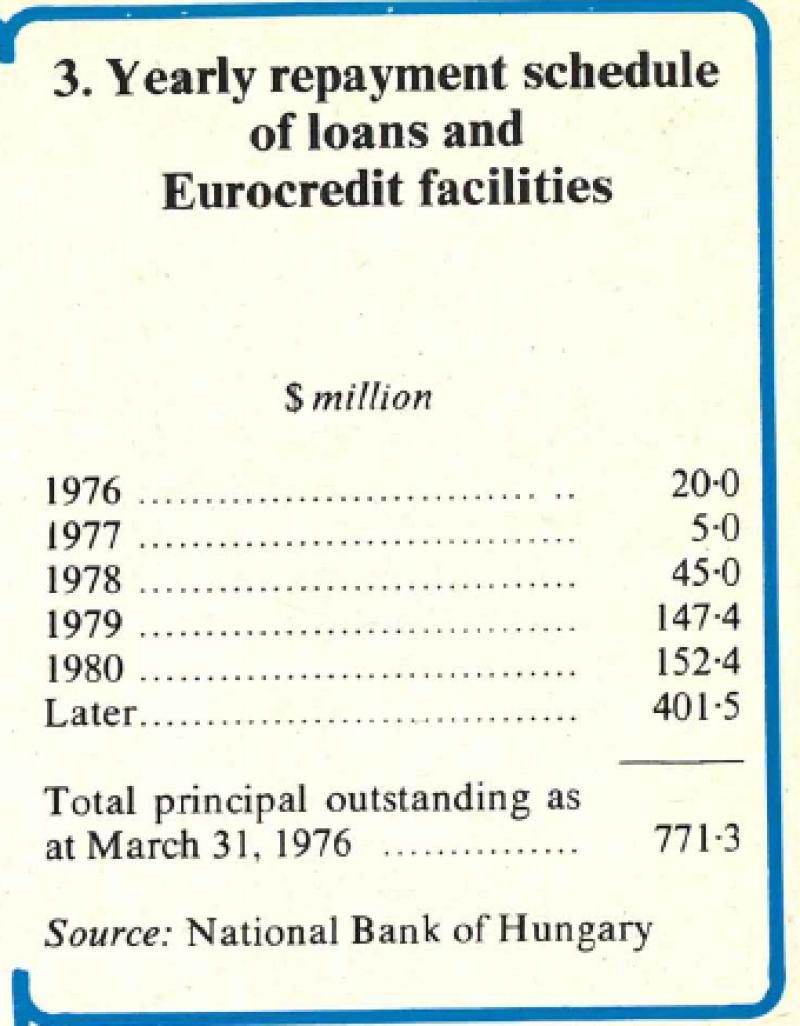 CEE_Jan_1977-profile3-340.png