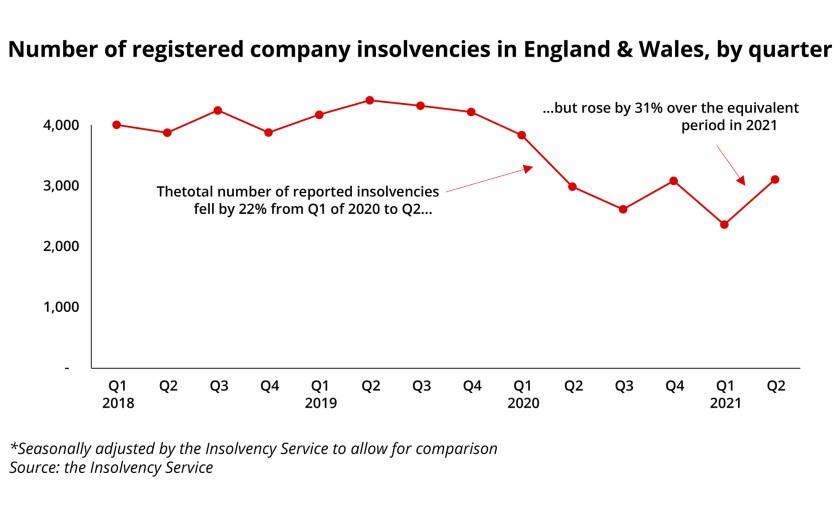 number of registered insolvencies main image.jpg