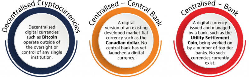 ownership-digital-currencies-snippet-1024x317.png