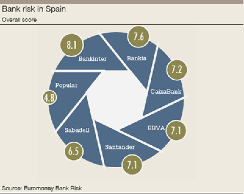 Spain_bank_risk-400