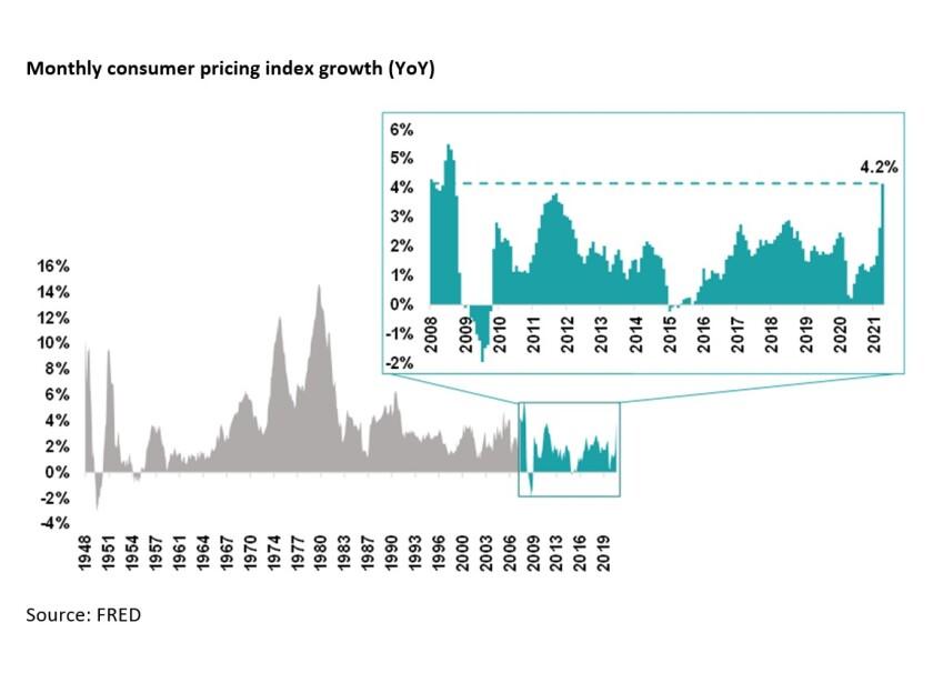 Inflation main.jpg
