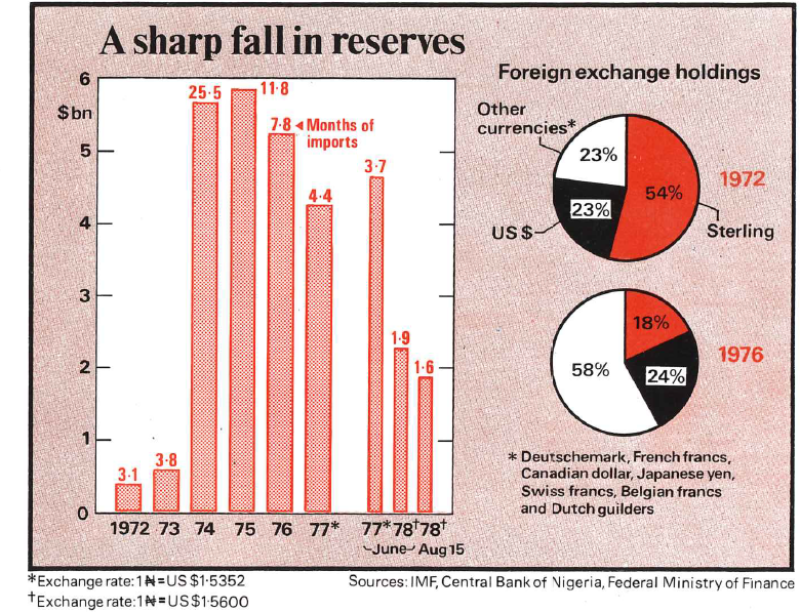 Africa_Nov_1978-sharp_fall-780