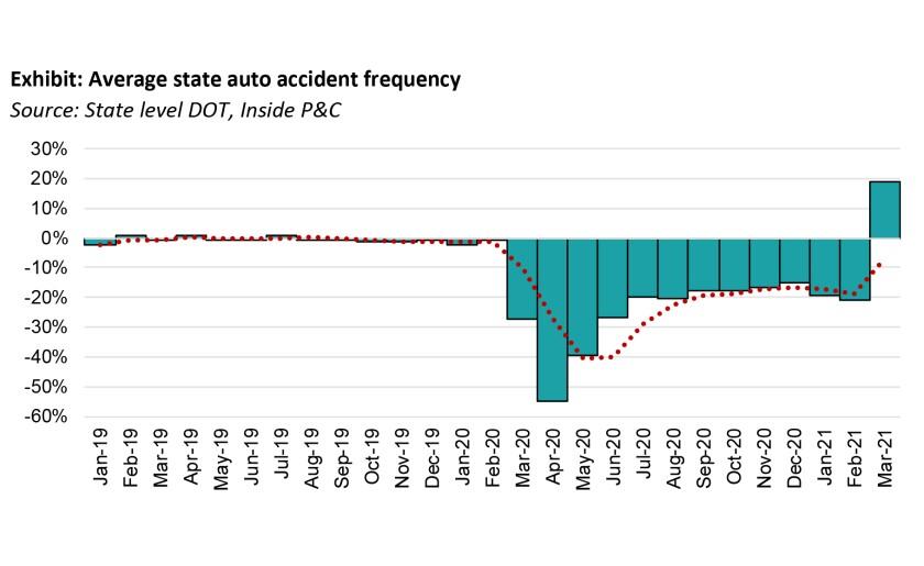 IPC april 6 2021 CMS chart 1 resized.jpg