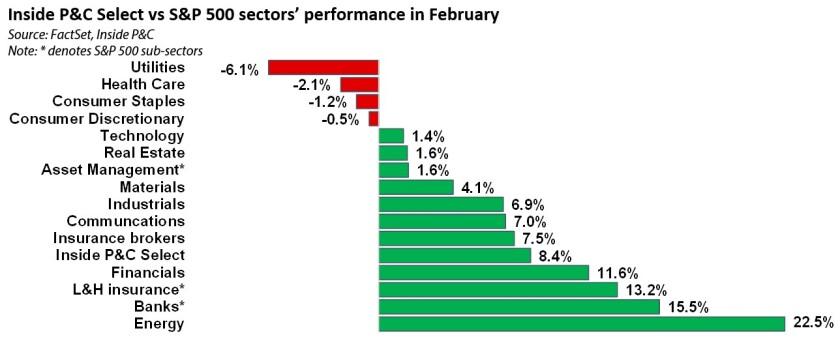 Sector performance.jpg