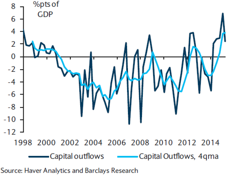 RMB_China_capital_outflows