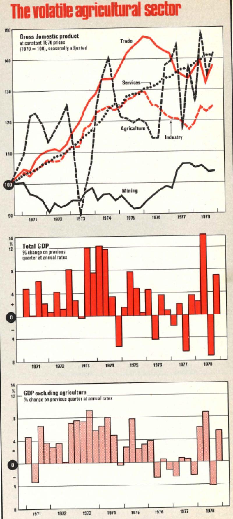 Africa_June_1979_volatile-340.png