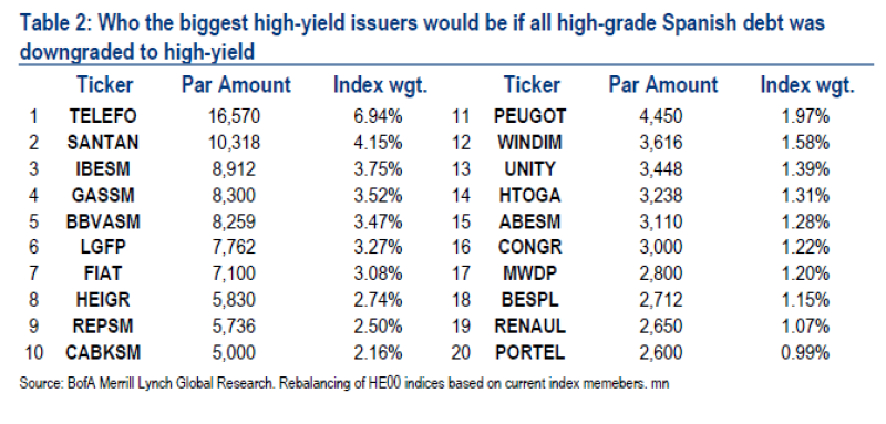 high-yield20index20chart.png