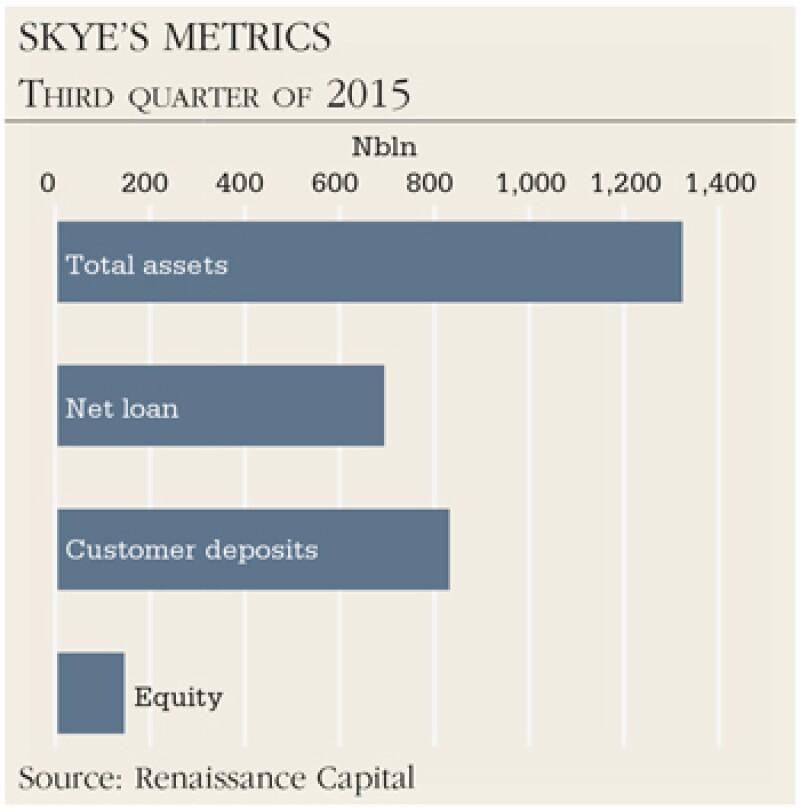 skye-metrics 350x354