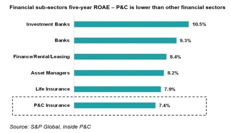 A financial sub sectors.jpg