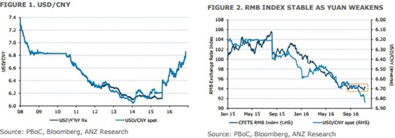 FX_RMB_charts-600