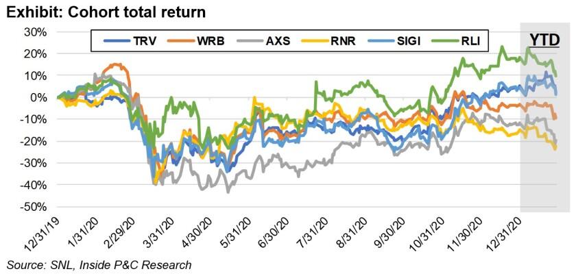 4-cohort-returns-cms.jpg
