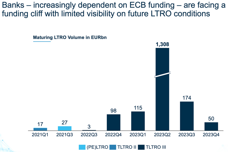 LTRO-ECB-chart-Deposit-Solutions-big.png