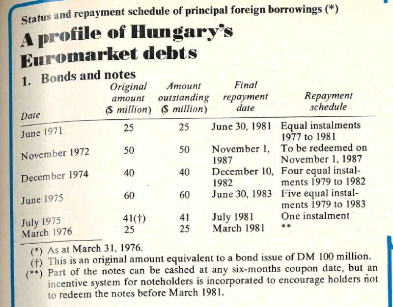 CEE_Jan_1977-profile1-780.png