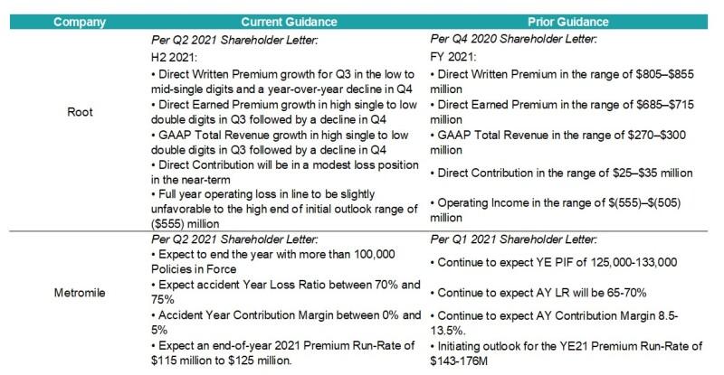 A8 company current guidance.jpg