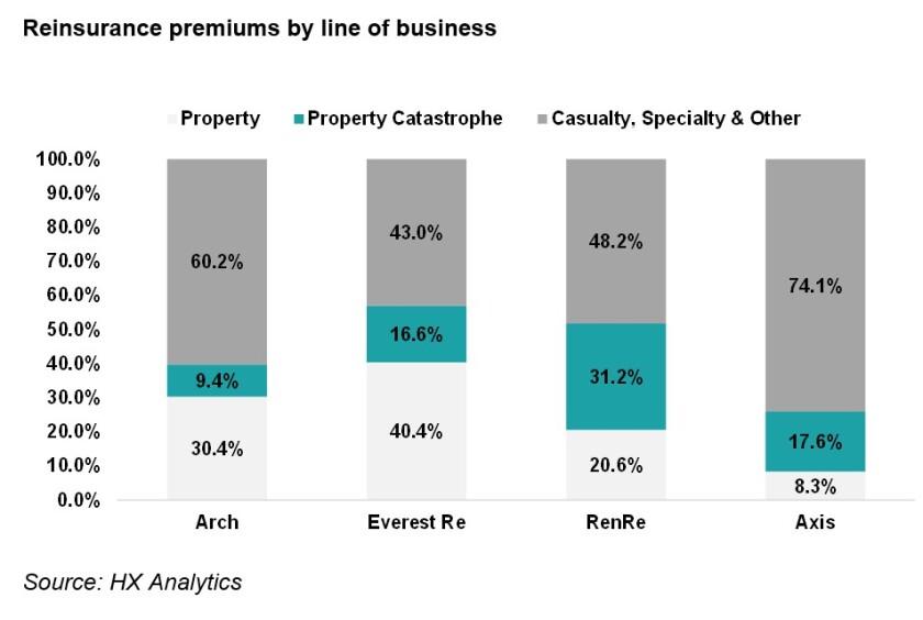 A2 reins premiums.jpg