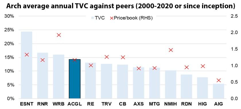IPC feb 12 chart 1 redo CMS ARCH.jpg