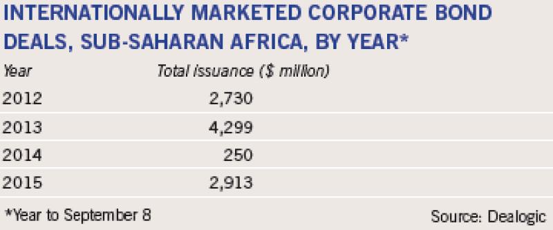Africa_FX_bond_deals-360