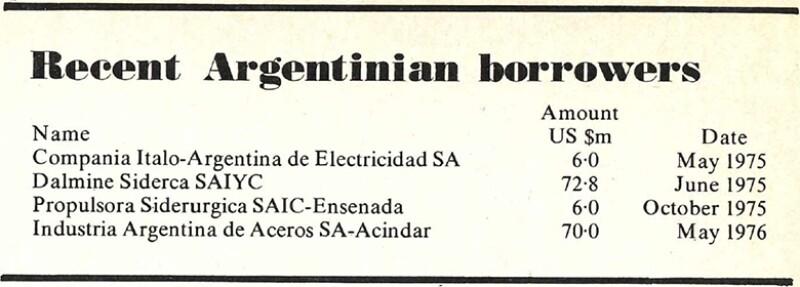 1976_Argentinian_borrowers