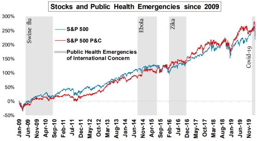 feb-stocks.PNG