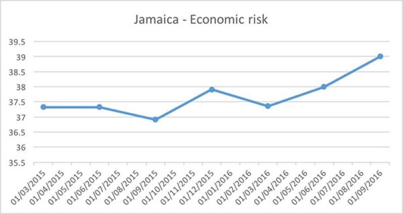 ECR Jamaica-600